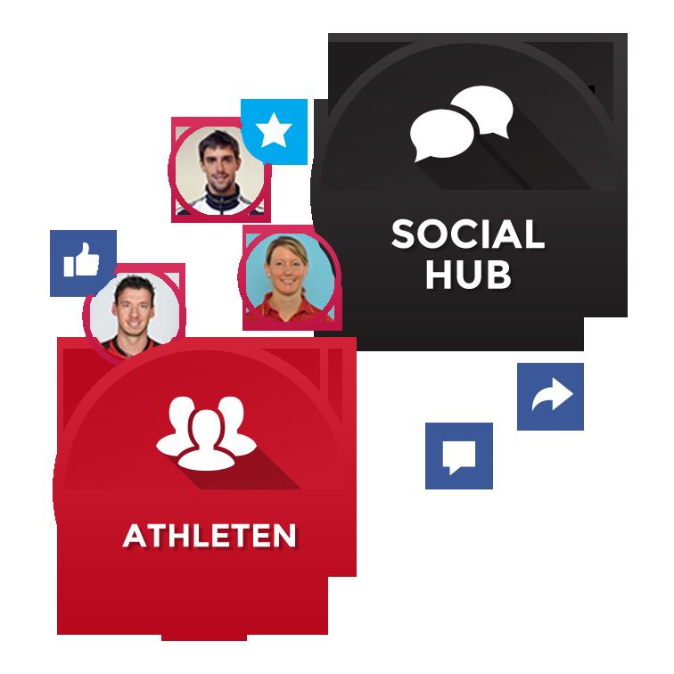Wir für Deutschland - Athlets and social media