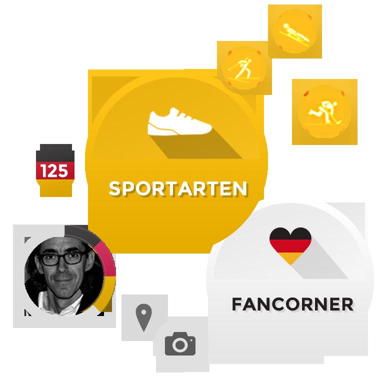 Wir für Deutschland - sport and fans.